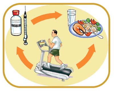 diabetes basics treadmill